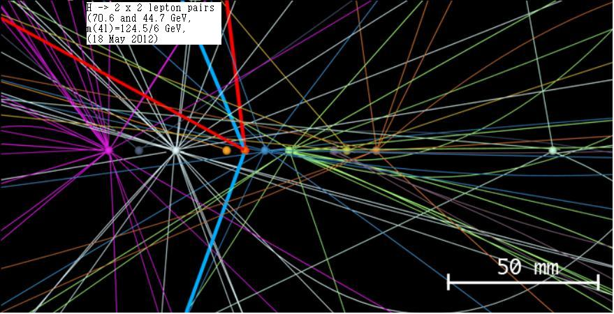 http://www.ribrt.org/images/Discovery_of_a_Higgs-like_boson.jpg